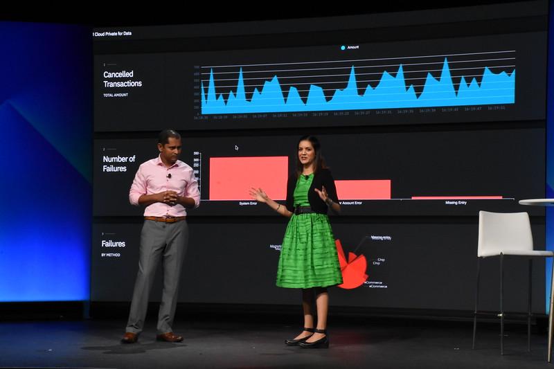 IBM September Data Event