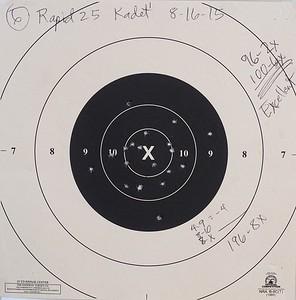 Pistol Range 8-16-15 Kadet 100 Rapid