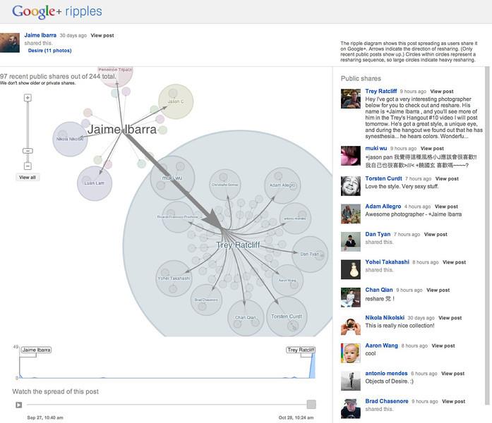 Google  Ripples-1.jpg