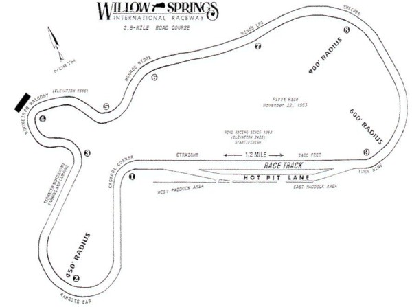 Willow Springs Raceway, big willow