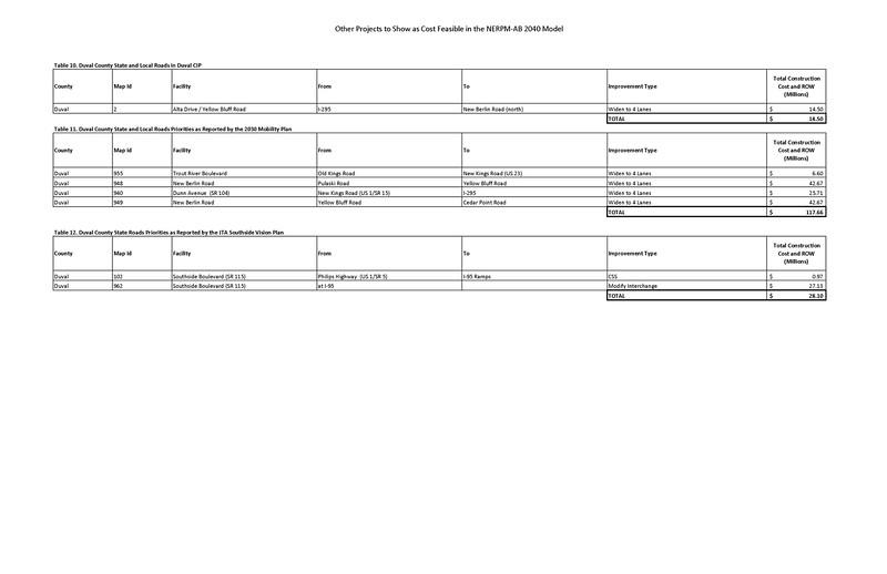 2014-09-03_Draft_Cost_Feasible_Plan_Page_08.jpg