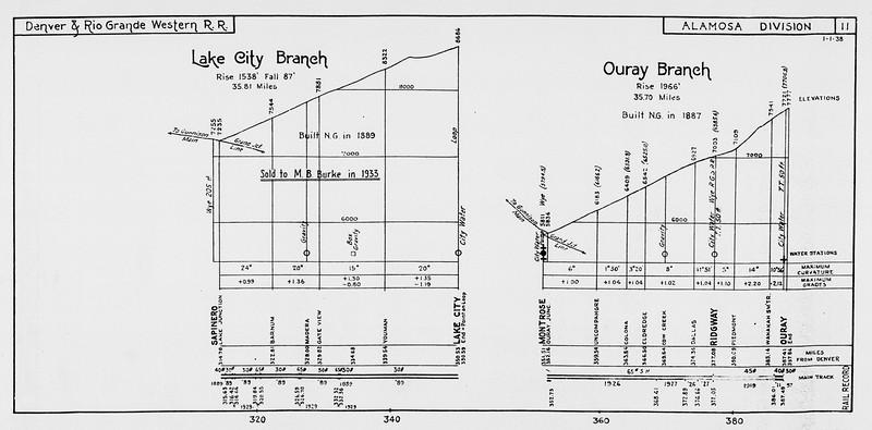 D&RGW-1938-Profile-1938_019.jpg