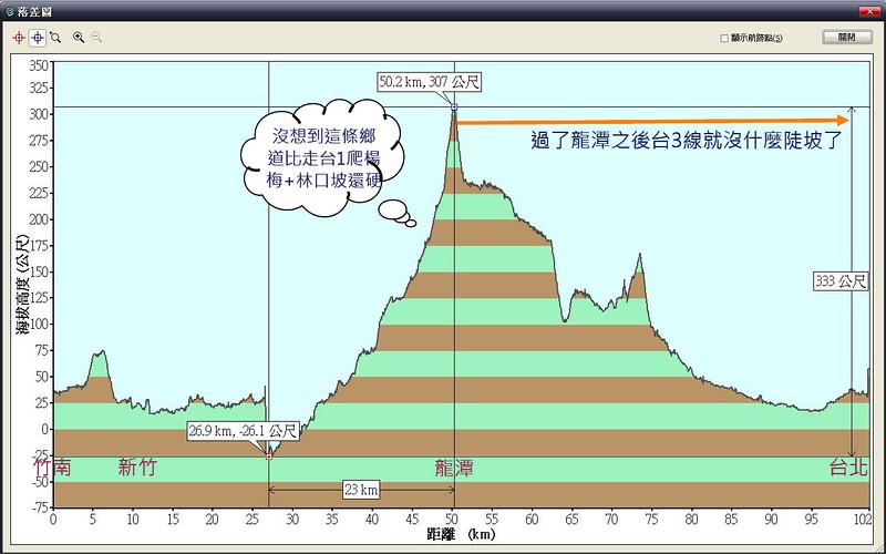 0912_altitude.JPG