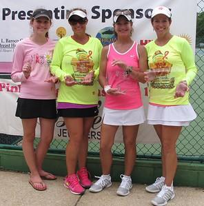 2015 Pink Ribbon Finalists