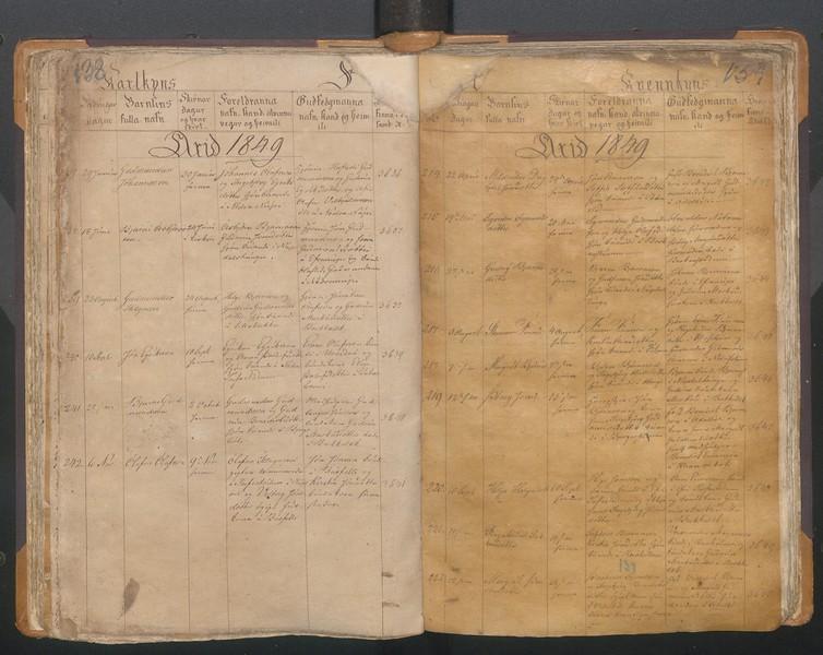1849 kb Staðarb. Hún. (f. Guðm Helgas.)