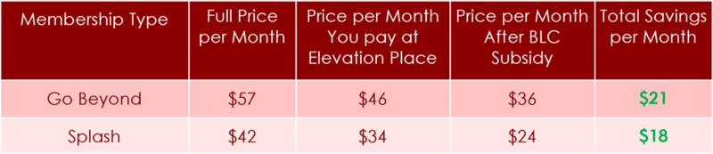 Pricing Table - Elevation Place - Single Adult.png