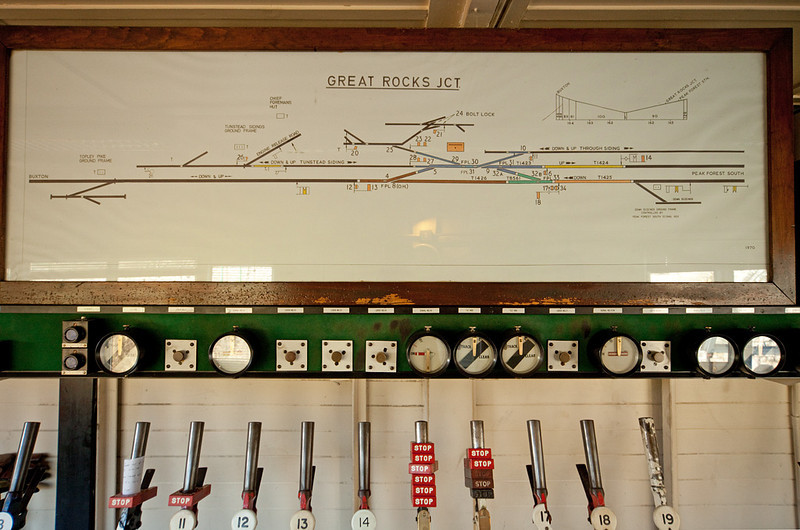 Model board - Great Rocks Jct. signal box.
