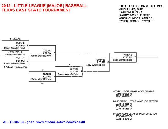 2012-07-21 BB LL12 ORWALL v LamarNat