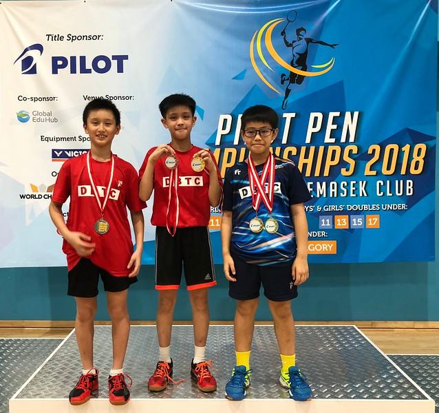 PilotPen Championship 2018