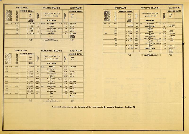 OSL-Idaho-Div-ETT_126_18-Sep-1932_14.jpg