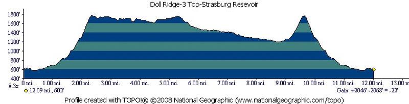 Doll Ridge 2011-08-24