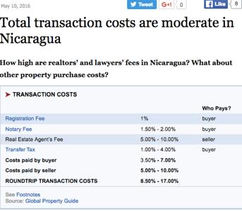 NicaraguaRealEstateTransactionCosts.png