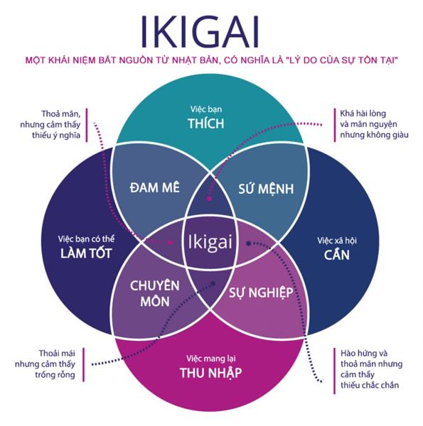 ikigai-1017x1024-2.png