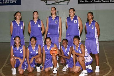 Youth Olympics-Syd 2005 China Vs Oceania Women