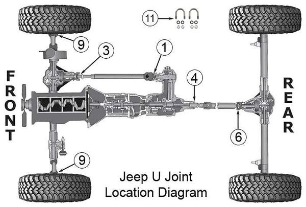jeep-u-joint-diagram-v3.jpg