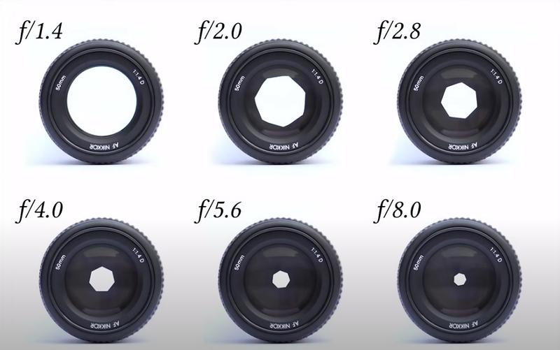 Aperture-Lens.jpg