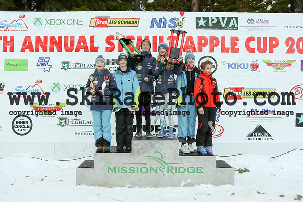 Day 2 Podiums