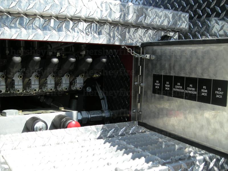 Emergency stabilizer controls