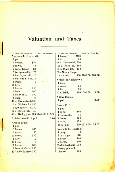 Granville Valuation and Taxes 1892 JPEG_Page_03.jpg