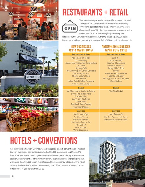 2014 State of Downtown Report_Interactive_Page_10.jpg