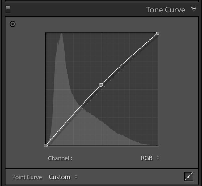 Brightening RGB Tone Curve