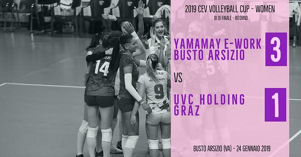 W-8i rit: Yamamay E-Work Busto Arsizio - UVC Holding GRAZ