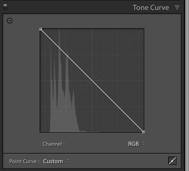 RGB Tone Curve for Negative to Positive conversion