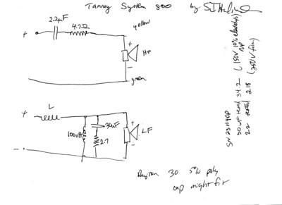 Tannoy Crossover Diagrams