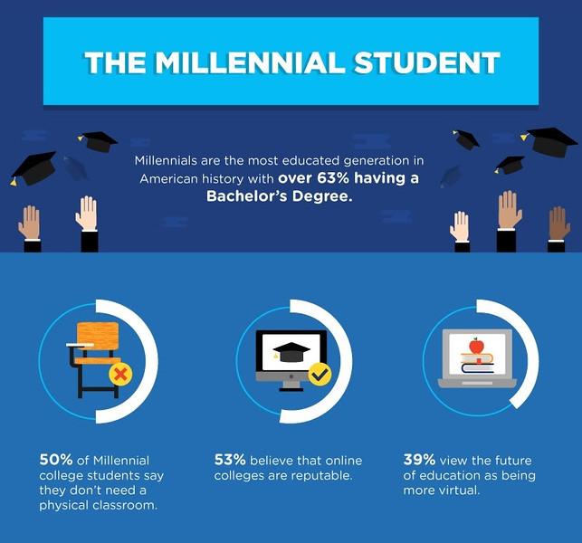 Millennial - Student.jpg