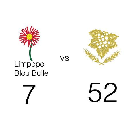 Boland vs Limpopo Blue Bulls