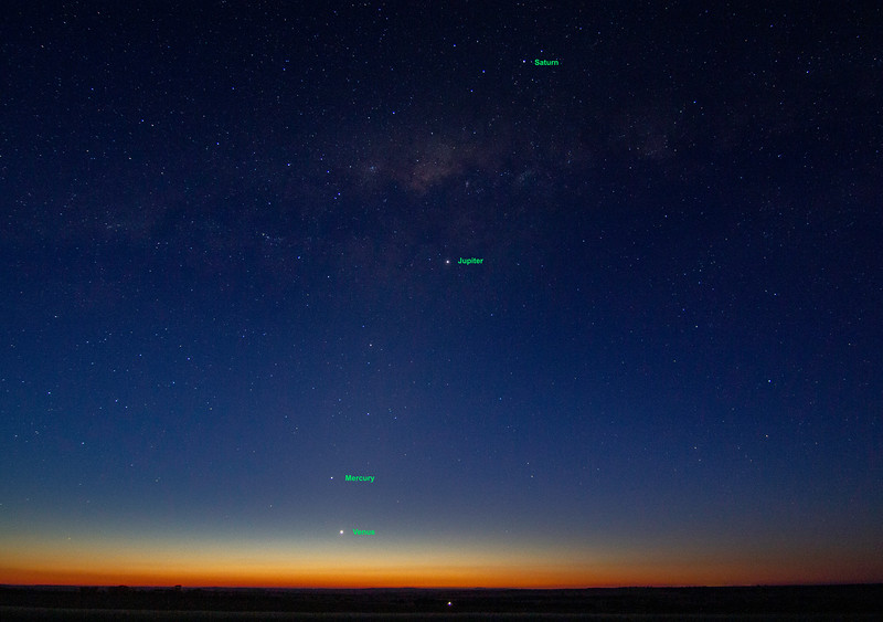 Four planets at Sunset - 25/10/2019 (Single annotated image)