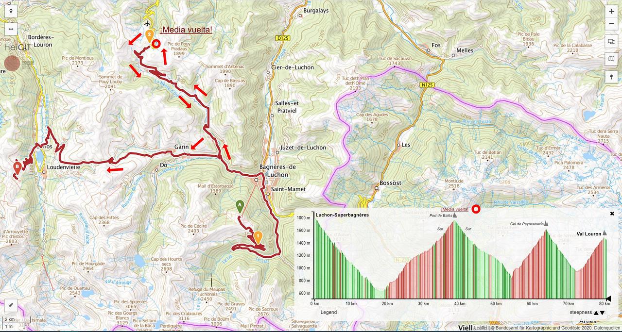 Etapa 4, cruzamos el Pirineo francés en AC o camper,  llegando a Val Louron