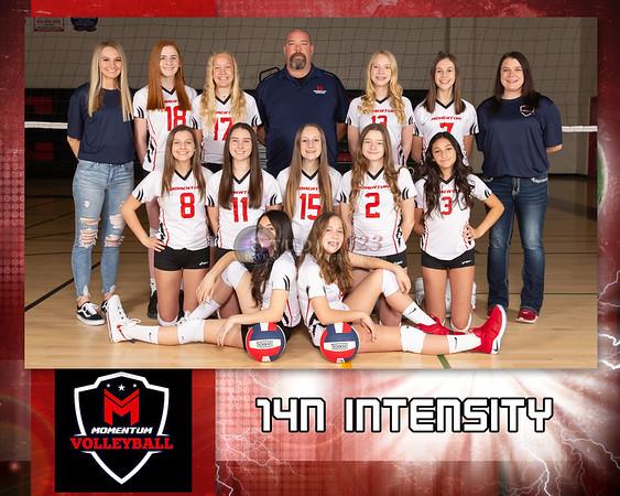 14N Intensity