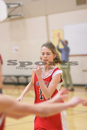 Girls Basketball 2008