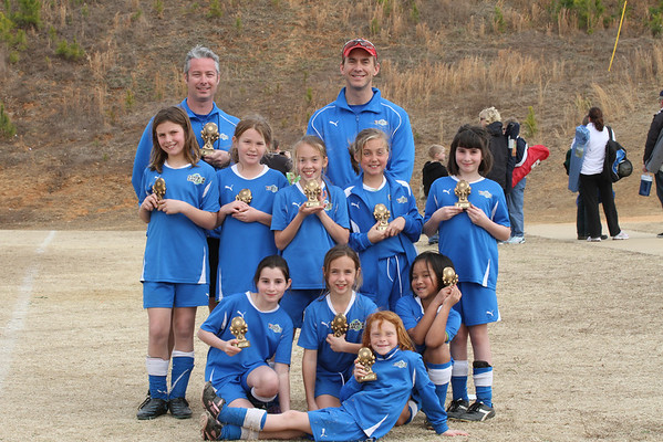 Ice Breaker U10 Girls Champions