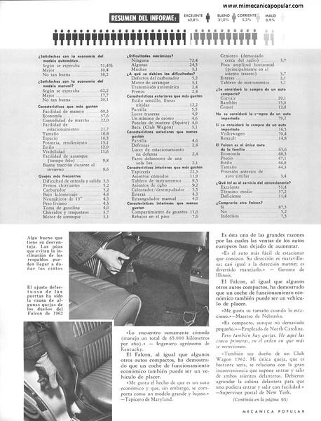 informe_de_los_duenos_falcon_julio_1962-03g.jpg