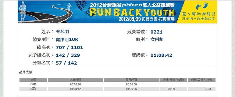 20120929 銀谷路跑