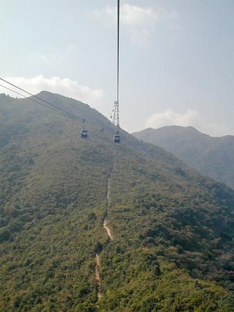Ngong Ping 360 & Lantau Peak