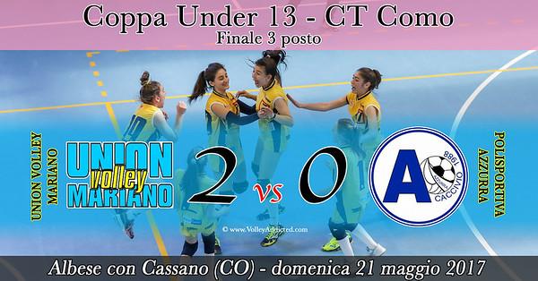 CO-Coppa u13 - Finale 3 posto: Union Volley Mariano - Pol. Azzurra