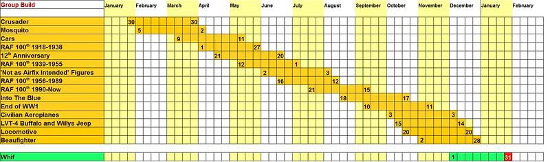 ATF GB Calendar