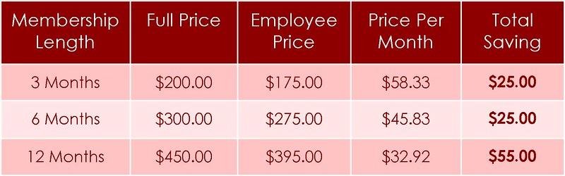 Table - Fairmont Acquatics Membership Pricing.jpg