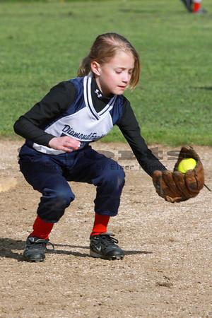 Girls Minor Fast pitch