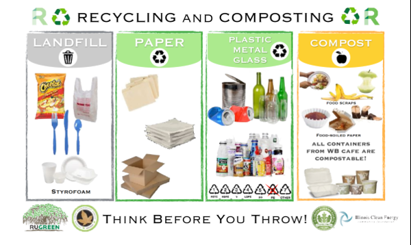 Original recycling and composting info-poster designed by students in ACP/SUST 250 The Sustainable University, Spring 2017
