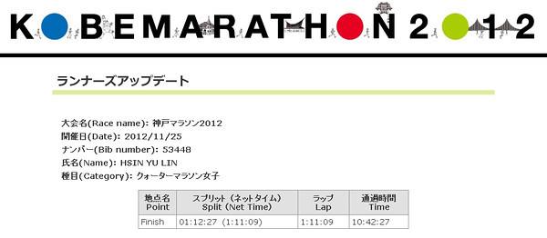 20121125 KobeMarathon