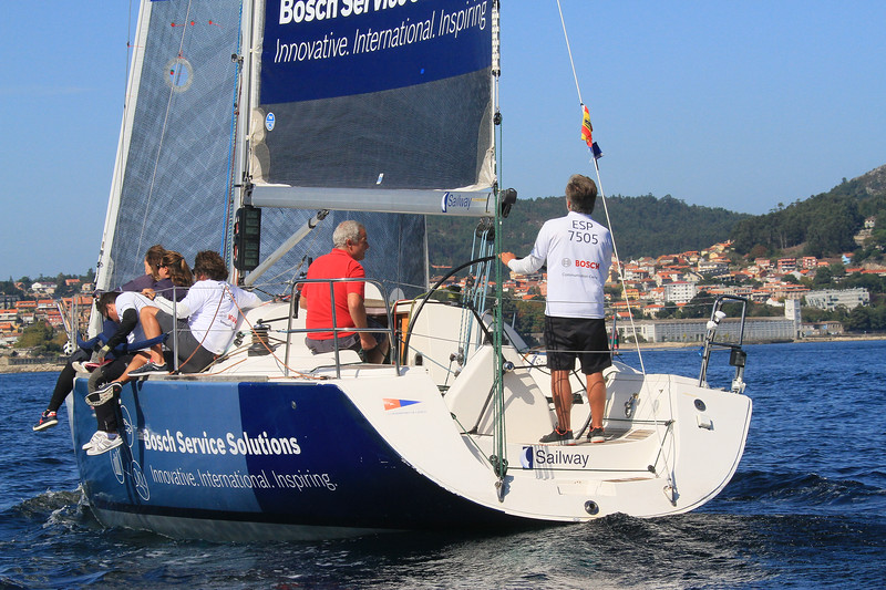 Bosch Servo Innovative. International, Inspiring ? (Sailway ESP 7505 BOSCH Communion Cely Bosch Service Solutions Innovative. International, Inspiring, Sailway
