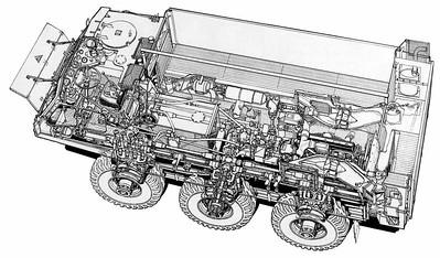 Military transport vehicles