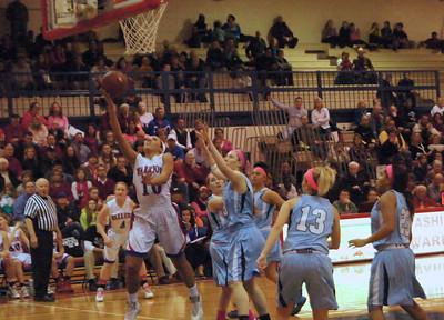 Womens Basketball