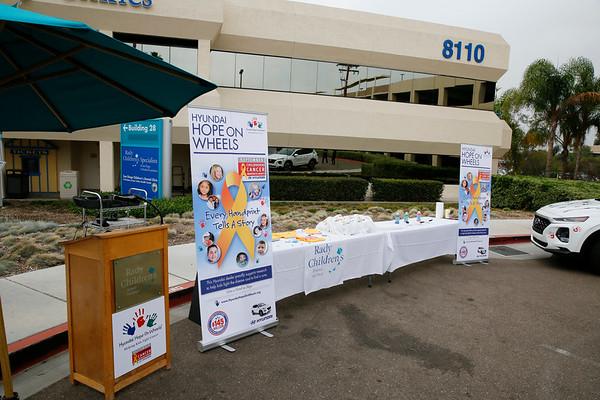 Rady Children's Hospital - San Diego, CA
