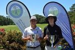 66th Carolinas Four-Ball
