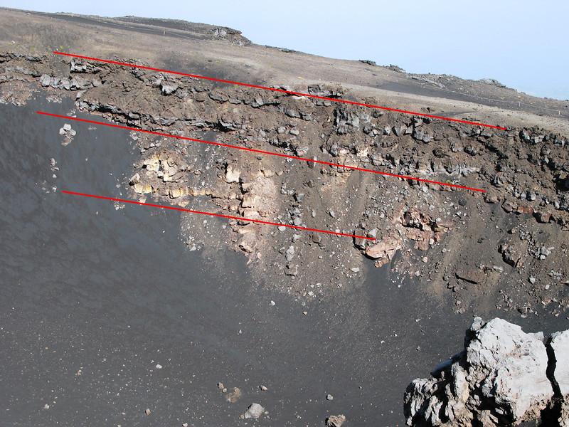Collaspe crater